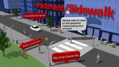 What is a Walkable Street? - Pavement / Sidewalk #walkability