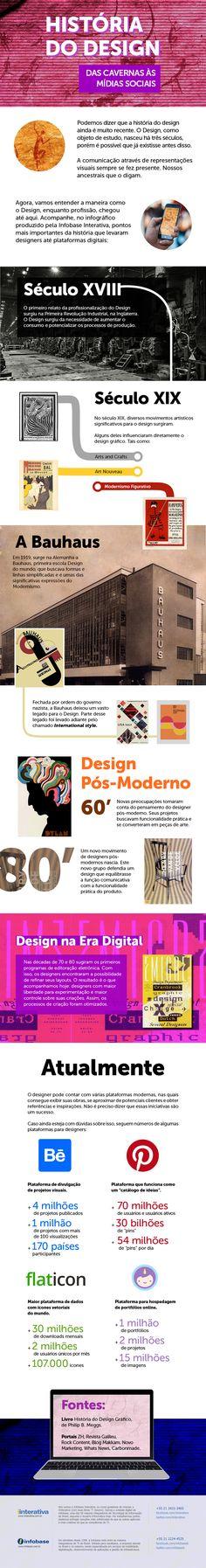 Conheça a história do Design que o levaram à sua evolução das cavernas às redes sociais nesse infográfico preparado pela agência iinterativa.