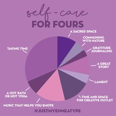 f all of the types, our Individualist/Romantic/Artist type FOUR friends really know how to do self care, and as a part of the Mbti, Type 4 Enneagram, Romanticism Artists, Infj Type, Infj Personality, Personality Psychology, Personality Profile, Psychology Facts, Color Psychology