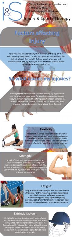Ever wondered why your getting injured? Here's a brief article on some predisposing factors to injury. For more information or to arrange a treatment session contact us at istherapy@Outlook.com