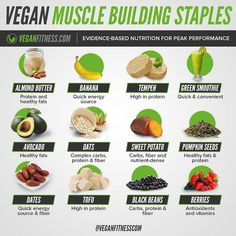 Photo by Vegan Fitness & Nutrition Ⓥ on December 21, 2020. May be an image of food and text that says 'VEGANFITNESS.COM VEGAN MUSCLE BUILDING STAPLES EVIDENCE-BASED NUTRITION FOR PEAK PERFORMANCE #vegan #veganliving #veganlife Vegan Muscle, Did You Eat, Recipe Images, Health Facts, Vegan Life, Fitness Nutrition, Weight Gain, Vegan Recipes, Vegan Food