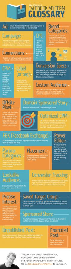 INFOGRAPHIC: Glossary Of Facebook's Ad Terms #FacebookAds