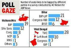 Lok Sabha News (loksabhanews) on Pinterest