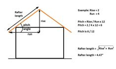 How to Build Shed Roof Trusses Calculate Roof Pitch, Solid Sheds, Roof Truss Design, Truss Structure, Shed Floor, Rooftop Design, Gambrel Roof, Roof Trusses, Building A Shed