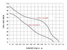 "Tuhorse Pumps - 3"" 500W Solar Submersible Bore Pump with 380W solar panel"