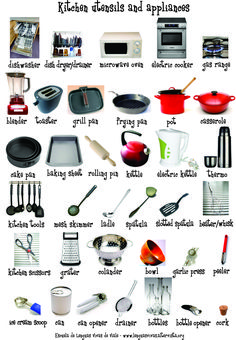 Kitchen utensils and appliances dishwasher dishdryerdrainer/ microwave oven gas rangeelectric kitchen grill pan potfrying . : Kitchen utensils and appliances dishwasher dishdryerdrainer/ microwave oven gas rangeelectric kitchen grill pan potfrying . Food Vocabulary, English Vocabulary Words, Learn English Words, Grammar And Vocabulary, English Grammar, English Tips, English Lessons, English Language Learning, Teaching English