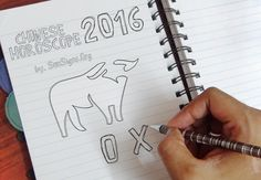Ox Horoscope 2016 Predictions   Sun Signs