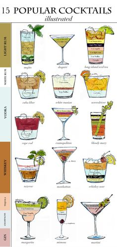 15 Popular Cocktails - Illustrated FROM: The Blush Blonde: Friday Favorites Bar Drinks, Cocktail Drinks, Yummy Drinks, Cocktail Recipes, Manly Cocktails, Classic Cocktails, Mary Cherry, Coffee Vodka, Recipe For 8