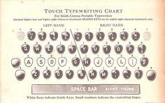 Feel free to use in your artwork. Vintage Photographs, Vintage Images, Vintage Designs, Portable Typewriter, Vintage Typewriters, Ephemera, Free Printables, Paper Crafts, Clip Art