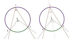 Center of the circle lies within inscribed angle