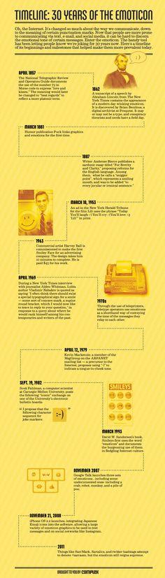 Emoticons history
