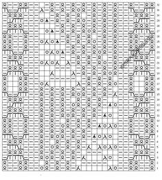 padrão de circuito 747