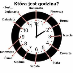 = What time is it? Polish Alphabet, Learn Polish, Polish Words, Polish Language, Educational Crafts, Polish Recipes, Math For Kids, Polish Pottery, Learn French