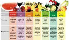alimentos-e-suas-cores.jpg (616×364)