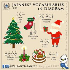 Japanese words for Christmas