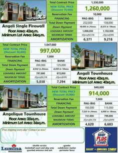 Lumina Binangonan LAST CALL FOR DISCOUNT until June 30!  Less 70,000 on TCP for Angeli Single Firewall; Less 50,000 on TCP for Angeli Townhouse; Less 35,000 on TCP for Angelique Townhouse  Free tripping everyday! Schedule yours now! Call 09956959972 #bigsale #discount #deals #saledepot