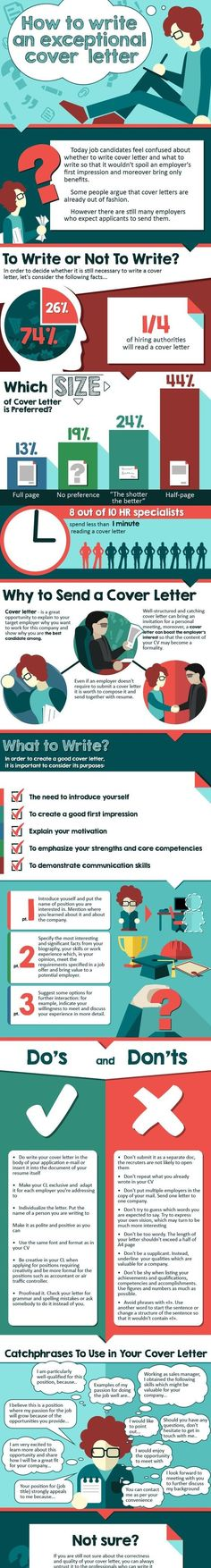 COVER LETTER WRITING SERVICE FOR JOB Get Expert Help With Coverletter Writing For