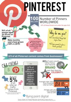 PINPOINTING THE VALUE OF PINTEREST FOR BRANDS #infographic #Business #Pinterest #SocialMedia
