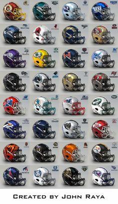 Star Wars National Football League = this poster by John Raya - Sports Teams Entertainment
