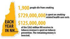 Tobacco Facts: Each Year in New Hampshire