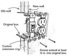 electrical diagram for bathroom