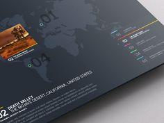 Weather Dashboard / Global Outlook / Locations #UI