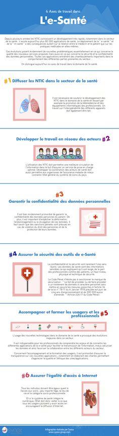 6 axes de travail dans l'e-Santé : avec les NTIC, le travail en réseau, la confidentialité des données personnelles, la sécurité, l'accès à Internet