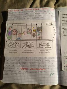 """Quaderno di storia classe 2^ """"La mia storia """"   Blog di Maestra Mile Bullet Journal, Teaching, History, Montessori, Album, Studio, Geography, Environment, Primary Music"""