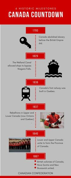 Canadian history facts infographic of 10 things you didn't know about the history of Canada History 30 Cool Facts About Canada Canadian Facts, Canadian History, Canadian Things, Canada Day, Visit Canada, Facts About Canada, History Facts, Nasa History, History Books