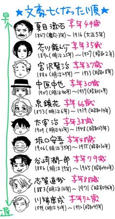 歴史の流れが分かりやすくなる?文豪の生まれた順や亡くなった順が分かる「文豪年表」 - Togetterまとめ School Days, Art School, Japanese Language Learning, Learning Support, Japanese Culture, Trivia, Good To Know, Cool Words, Literature