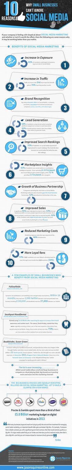 Por qué las PYMES deben utilizar las redes sociales en sus estrategias de Marketing