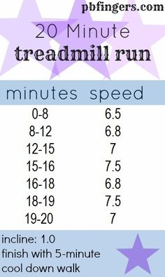 20 Minute Treadmill Run...maybe this way I can actually work running & showering into my lunch break!