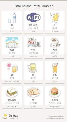 Learn korean, Italian language, and more Pins popu… – – Famous Last Words Learn Basic Korean, How To Speak Korean, Korean Words Learning, Korean Language Learning, South Korean Language, Learning Korean For Beginners, Kids Learning, Learn Korean Alphabet, Learn Hangul