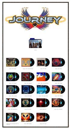 Album Art Icons: Journey