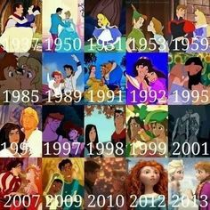 Hmm Disney couples thru the year. let's use this for a Disney movie marathon. Disney Pixar, Walt Disney, Disney Facts, Disney Quotes, Disney And Dreamworks, Disney Magic, Disney Movies, Disney Characters, Punk Disney