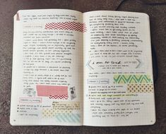 hypergraphia — studyrose: For the anon who was asking for some...