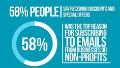 #Email Marketing # Video Infographic