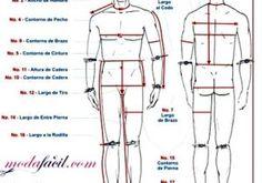 Mi Mundo De Moda – Cursos Patrones Costura – Página 39 – Costura y Confeccion cursos patrones gratis moda y alta costura Petunias, Sewing Patterns, Map, World, Clothing Styles, Take Action, Dress Patterns, Location Map, Maps