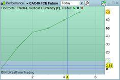 Tous les trades de la matinée : https://www.andlil.com/forum/day-trading-et-scalping-du-mardi-05-septembre-2017-t17808-290.html #bourse #trader #trading
