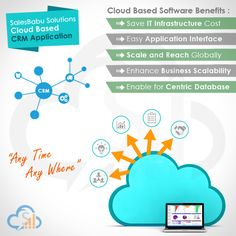 """In Today's IT infrastructure """"Cloud Computing"""" has its own nature & importance. It enables SME's to reduce their In-House IT infrastructure & its cost.   SalesBabu CRM based on SaaS(Software as a Service) platform which help out SME sector to reduce their IT infrastructure & manpower cost and allow them to grow their business with the helps of Cloud Computing.  http://www.salesbabu.com/blog/salesbabu-solution-cloud-based-crm-application/"""