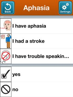 SmallTalk Aphasia - Female by Lingraphica Speech Language Pathology, Speech And Language, Aphasia, Cool Tools, Pediatrics, Stroke Recovery, Therapy, Writing, Learning
