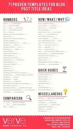Enjoy the following Infographic by Verveuk.eu Article:  71 TERRIFIC TEMPLATES FOR BLOG POST TITLE IDEAS by David Lane