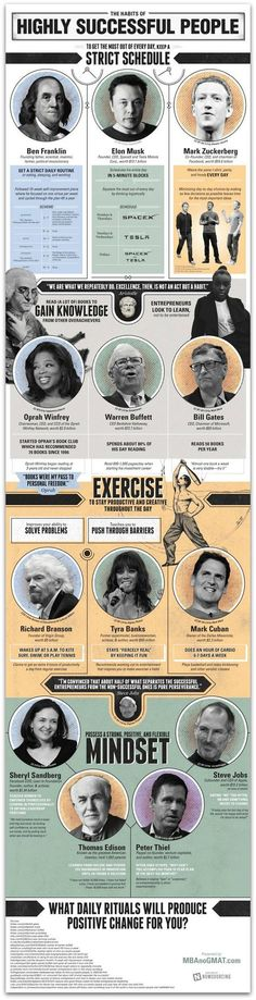 How have Elon Musk, Bill Gates and Oprah Winfrey achieved their success? This graphic reveals some of their secrets that anyone can implement.