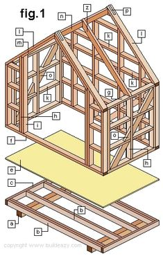DIY Storage Shed Plans - Check Out THE PIC for Various Shed Ideas. 37339635 #backyardshed #sheddesigns