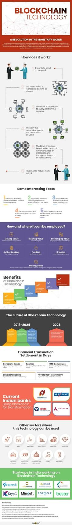 Blockchain Technology Explained Infographic CoinInfoNews Bitcoin Ethereum Litec - Litecoin - Ideas of Litecoin - Blockchain Technology Explained Infographic CoinInfoNews Bitcoin Ethereum Litecoin Cryptocurrency Enterprise Business, Technology World, Finance Blog, How To Attract Customers, Bitcoin Cryptocurrency, Bitcoin Price, Blockchain Technology, Information Technology, Things That Bounce