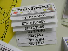This foldable could be modified to align with our TEKS. The students could be put in groups of four and asked to make a foldable all about a specific region of Texas. The students can then share with their group members about their region. -KAP
