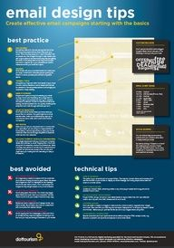 Email Design Tips #email #marketing #infographic