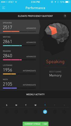 Stats Screenshots :: Mobile Patterns