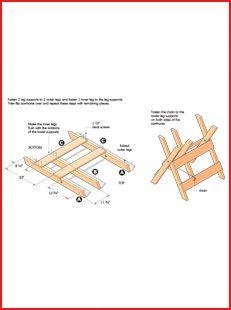 log sawhorse plans