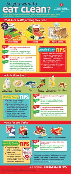 So you want to eat clean? Learn more about sodium and how to choose healthier options - Infographic